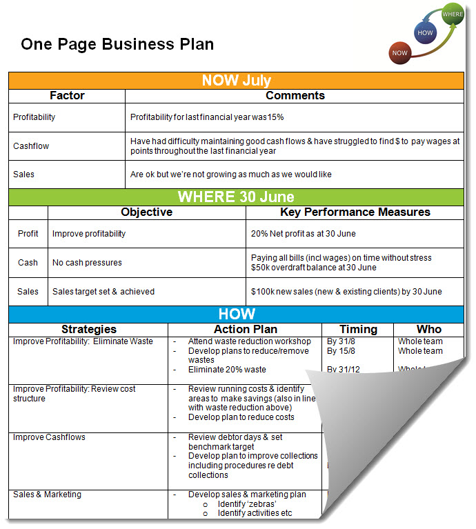 One page business proposal sample